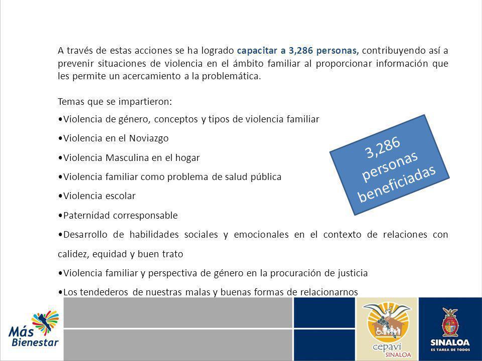 3,286 personas beneficiadas
