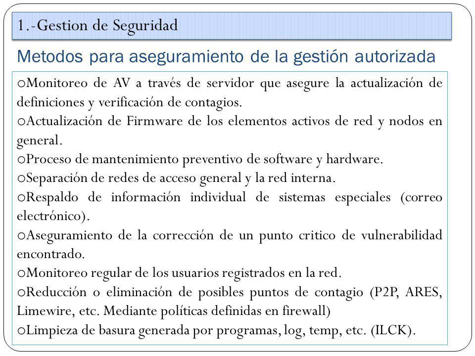 Metodos para aseguramiento de la gestión autorizada