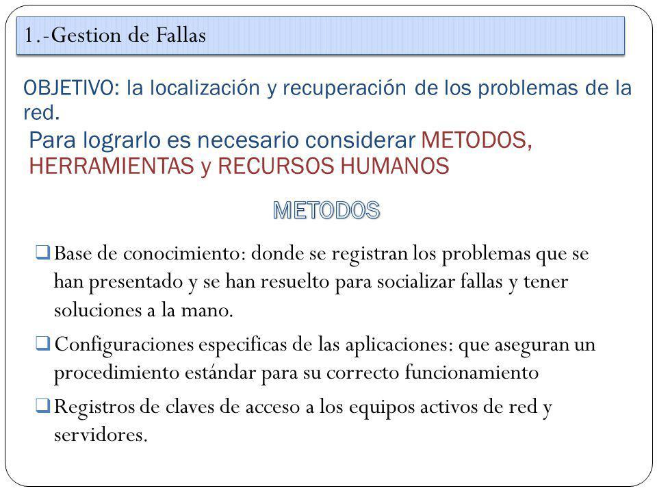 1.-Gestion de Fallas OBJETIVO: la localización y recuperación de los problemas de la red.