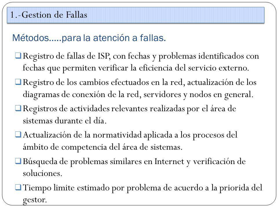 Métodos…..para la atención a fallas.