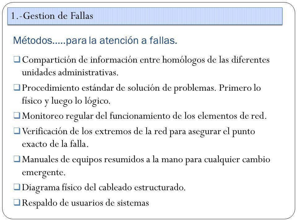 1.-Gestion de Fallas Métodos…..para la atención a fallas.