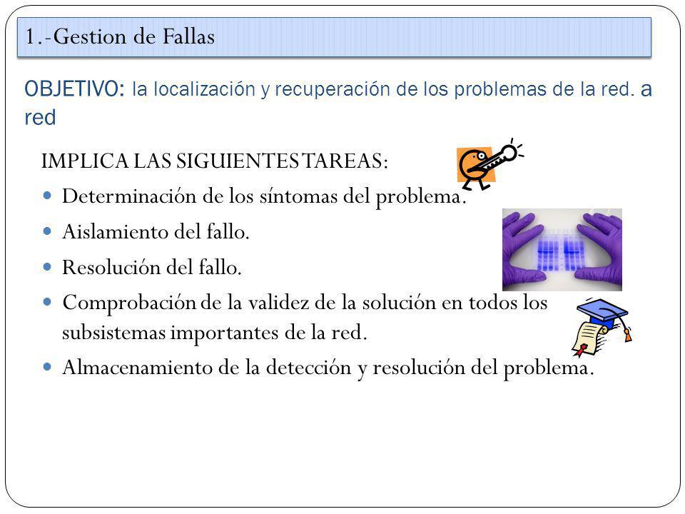 1.-Gestion de Fallas IMPLICA LAS SIGUIENTES TAREAS: