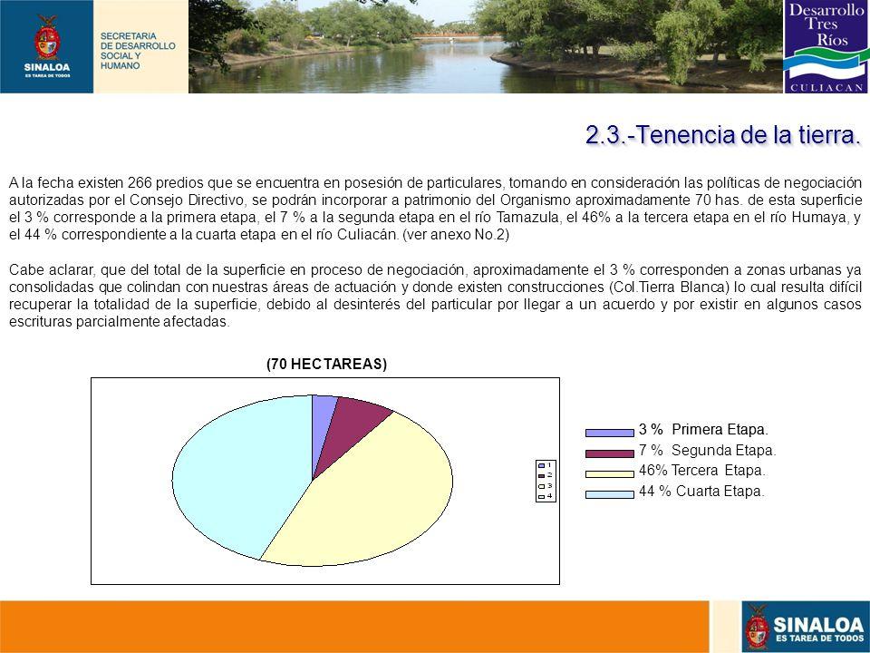 TERRENOS EN POSESIÓN DE PARTICULARES