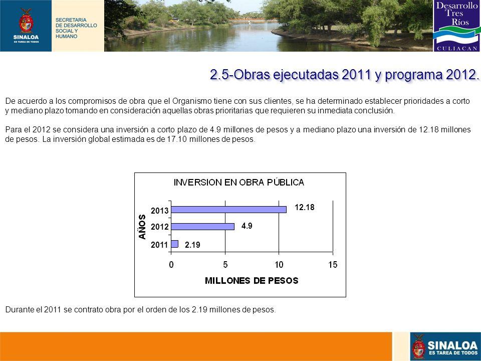 2.5-Obras ejecutadas 2011 y programa 2012.