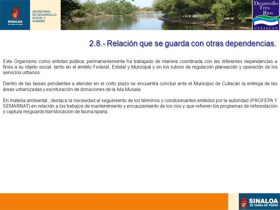 2.8.- Relación que se guarda con otras dependencias.