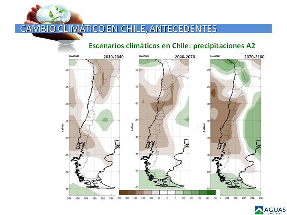CAMBIO CLIMÁTICO EN CHILE, ANTECEDENTES