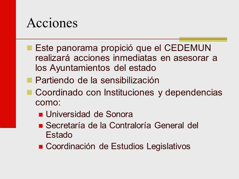 Acciones Este panorama propició que el CEDEMUN realizará acciones inmediatas en asesorar a los Ayuntamientos del estado.