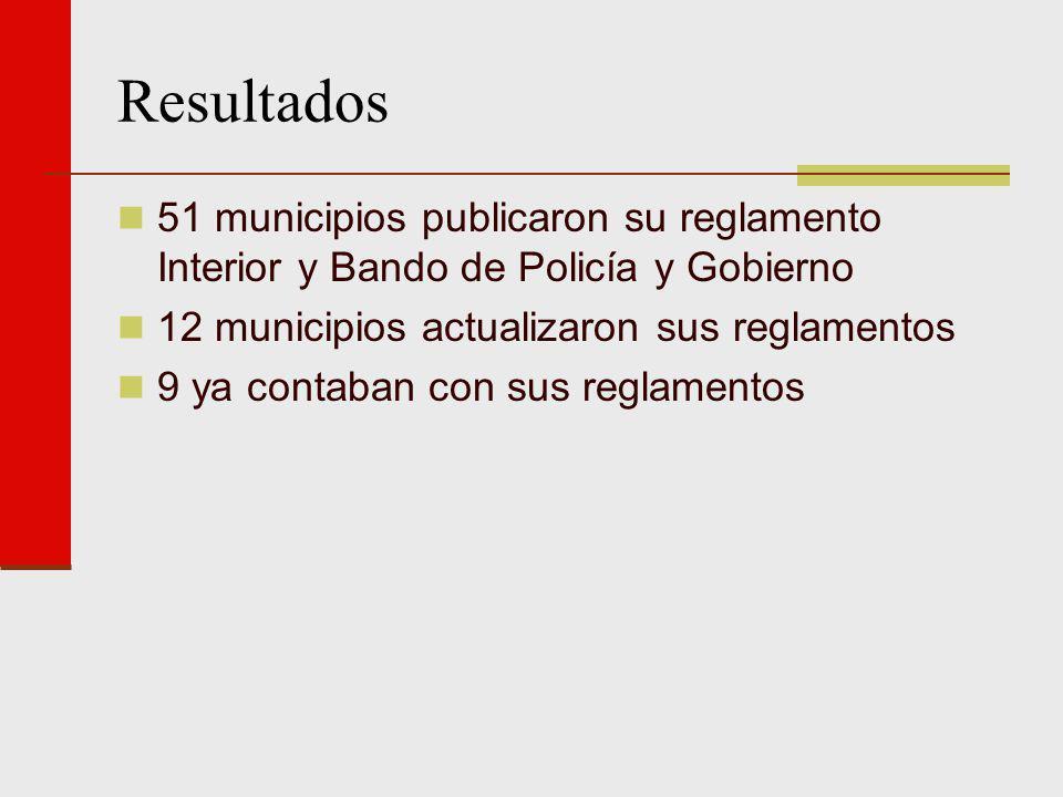 Resultados 51 municipios publicaron su reglamento Interior y Bando de Policía y Gobierno. 12 municipios actualizaron sus reglamentos.