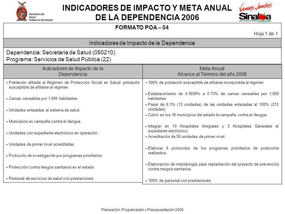 INDICADORES DE IMPACTO Y META ANUAL DE LA DEPENDENCIA 2006