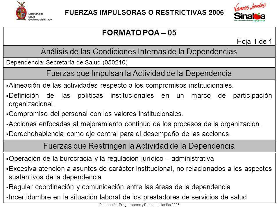 FUERZAS IMPULSORAS O RESTRICTIVAS 2006