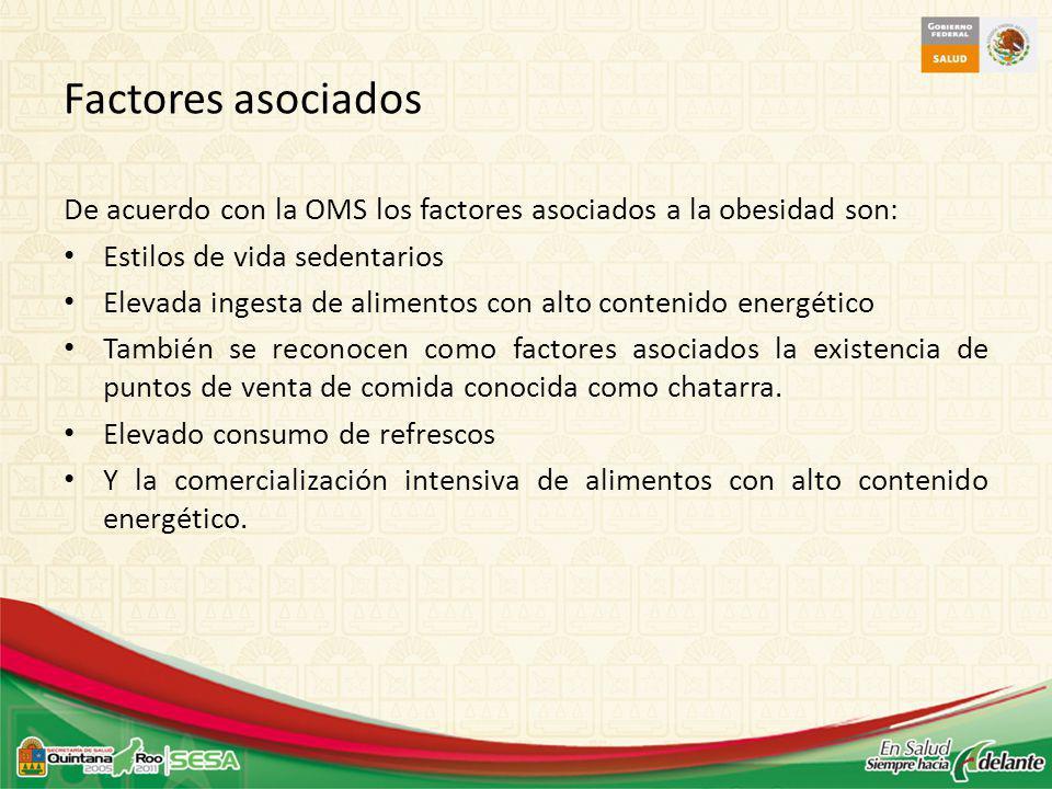 Factores asociados De acuerdo con la OMS los factores asociados a la obesidad son: Estilos de vida sedentarios.