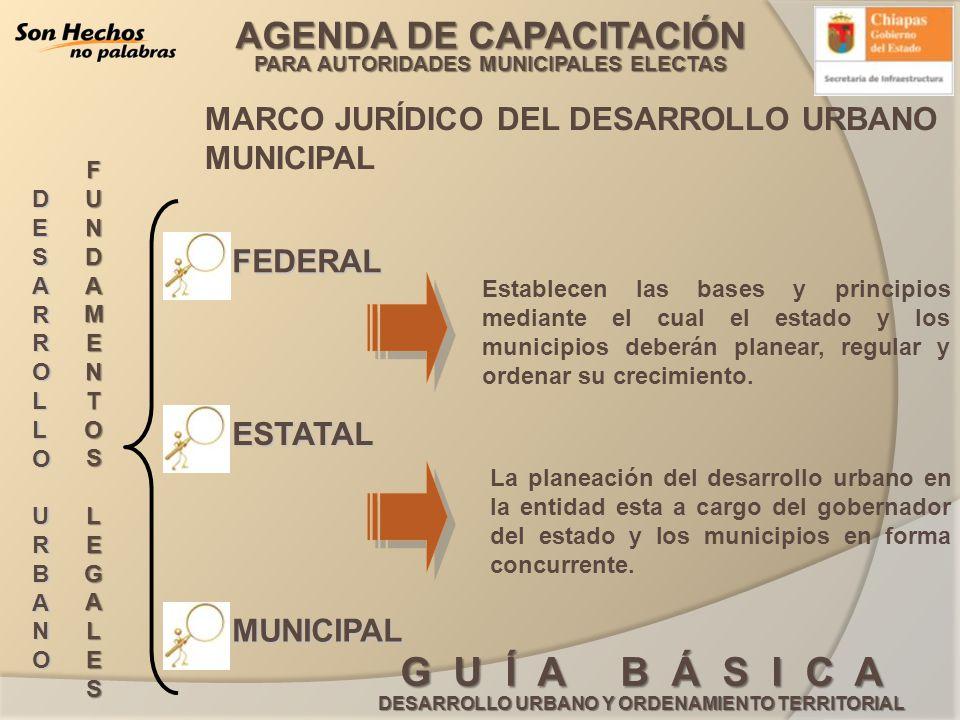 MARCO JURÍDICO DEL DESARROLLO URBANO MUNICIPAL