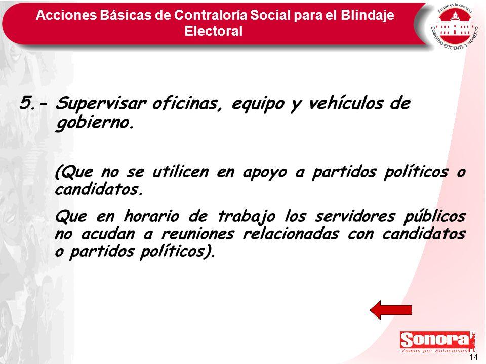 Acciones Básicas de Contraloría Social para el Blindaje Electoral