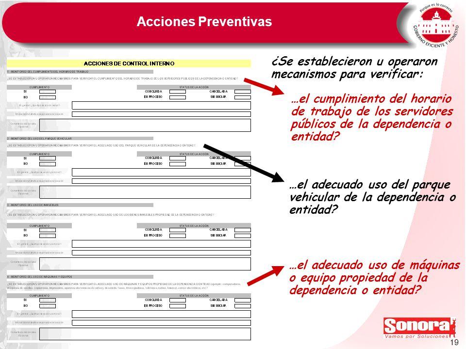 Acciones Preventivas ¿Se establecieron u operaron mecanismos para verificar: