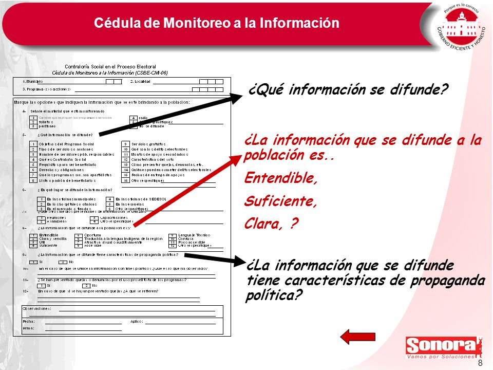 Cédula de Monitoreo a la Información