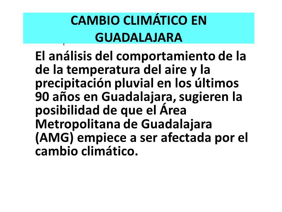 Cambio climático en Guadalajara