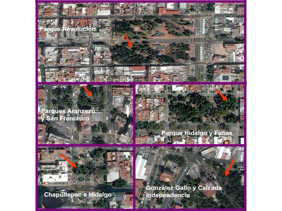 Parque Revolución Parques Aranzazú y San Francisco. Parque Hidalgo y Fidias. González Gallo y Calzada Independencia.