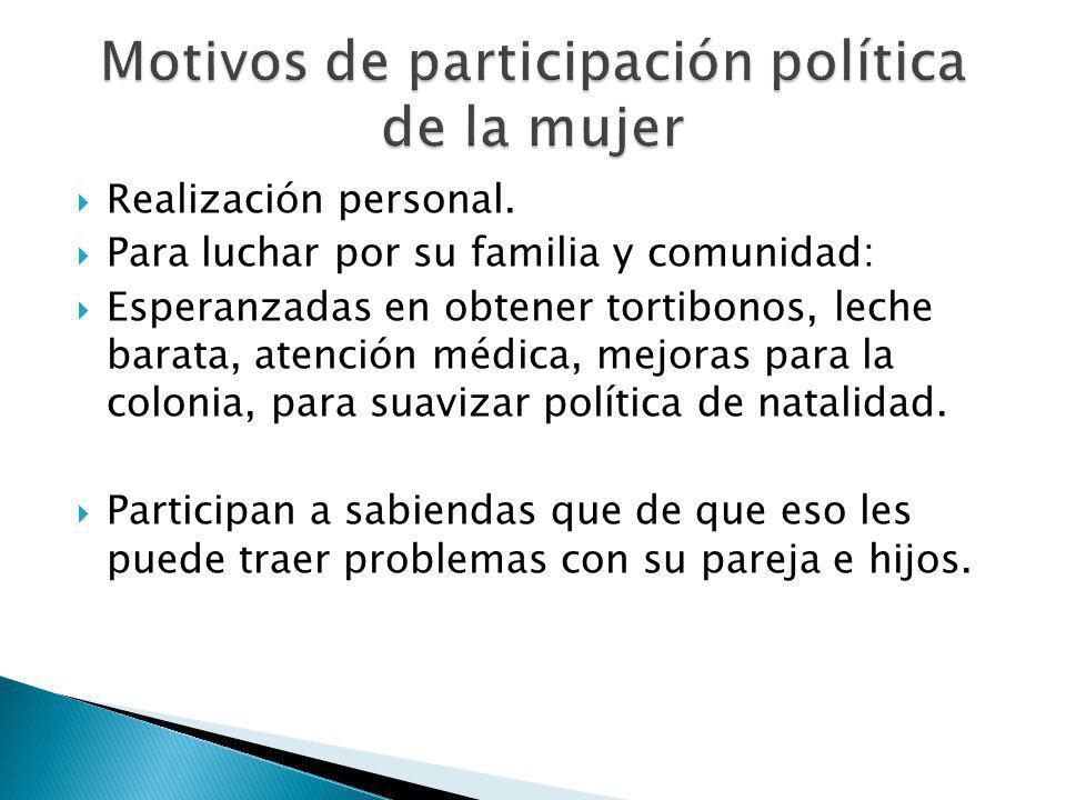 Motivos de participación política de la mujer