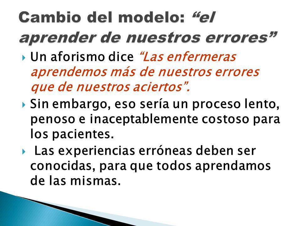 Cambio del modelo: el aprender de nuestros errores