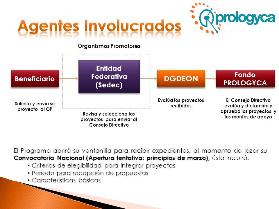 Agentes Involucrados DGDEON Entidad Federativa (Sedec) Fondo PROLOGYCA
