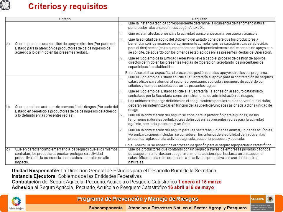 Criterios y requisitos