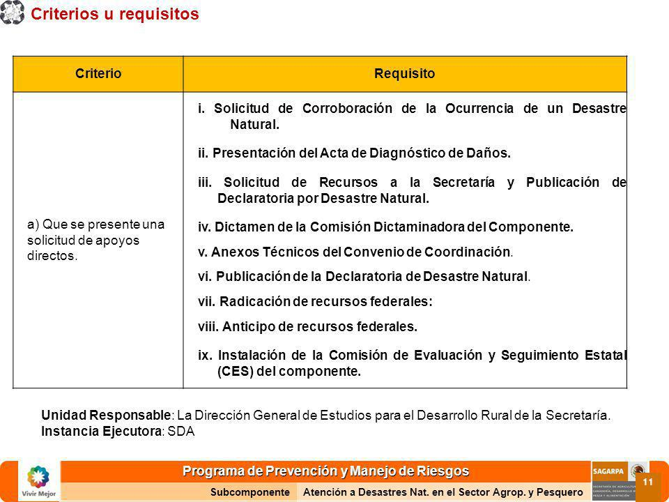 Criterios u requisitos