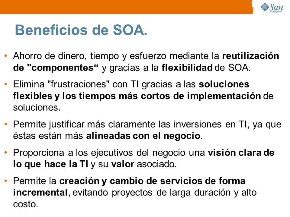 Beneficios de SOA. Ahorro de dinero, tiempo y esfuerzo mediante la reutilización de componentes y gracias a la flexibilidad de SOA.
