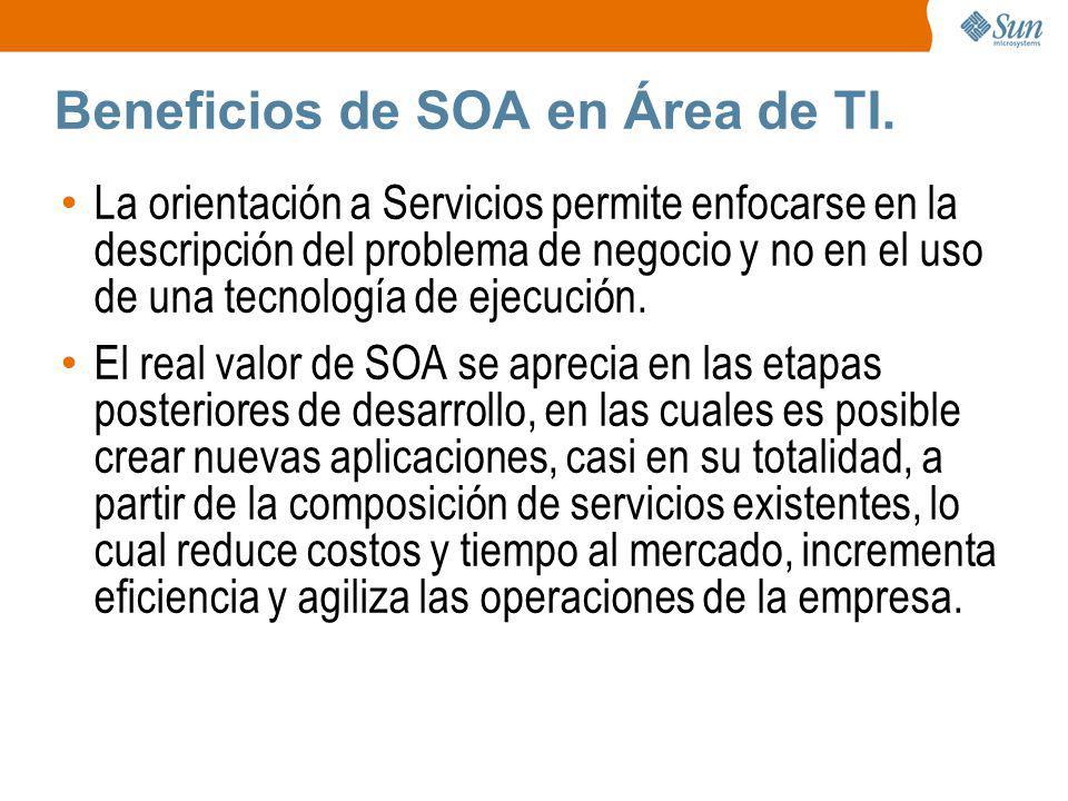 Beneficios de SOA en Área de TI.