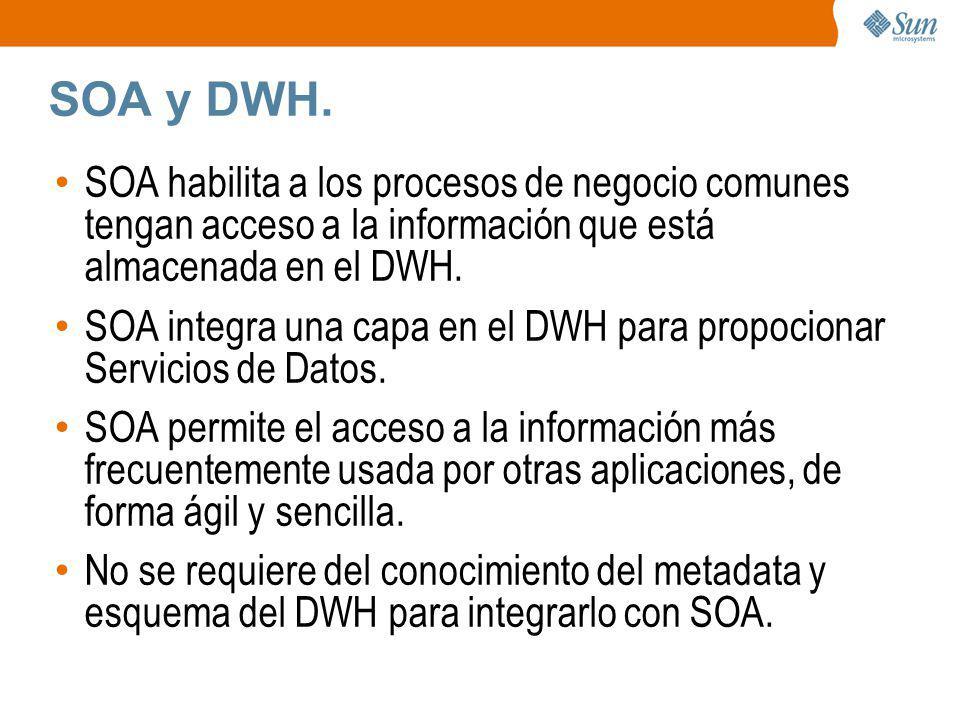 SOA y DWH. SOA habilita a los procesos de negocio comunes tengan acceso a la información que está almacenada en el DWH.
