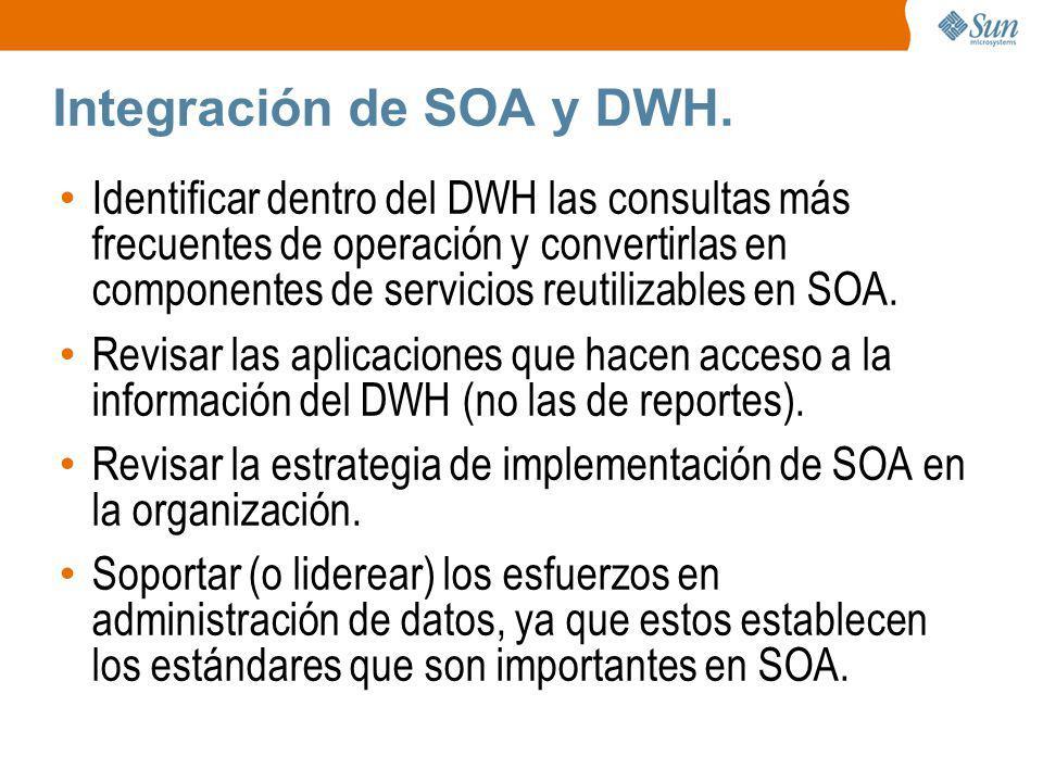 Integración de SOA y DWH.