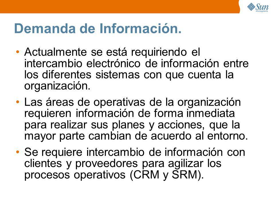 Demanda de Información.