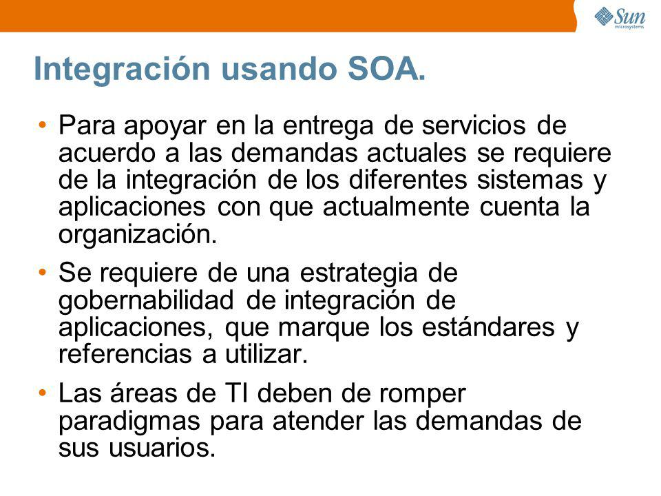 Integración usando SOA.