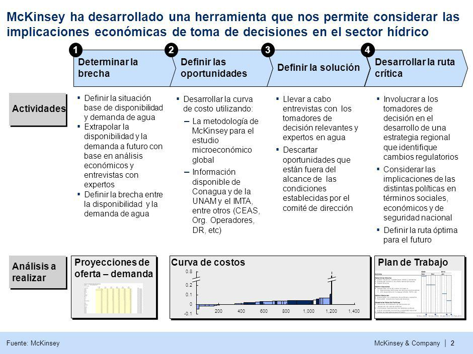 En LSP analizamos el problema bajo un plano hidrológico-estatal para identificar las implicaciones en la cuenca y los estados