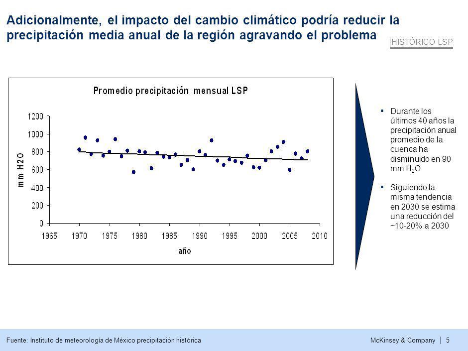 7 El efecto de una reducción de entre 10 y 20% de precipitación a 2030 reduciría la oferta y aumentaría la demanda total del agua.