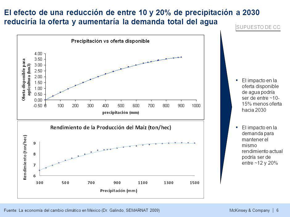 Es decir, el impacto del cambio climático podría incrementar la brecha hasta en un ~40% en 2030