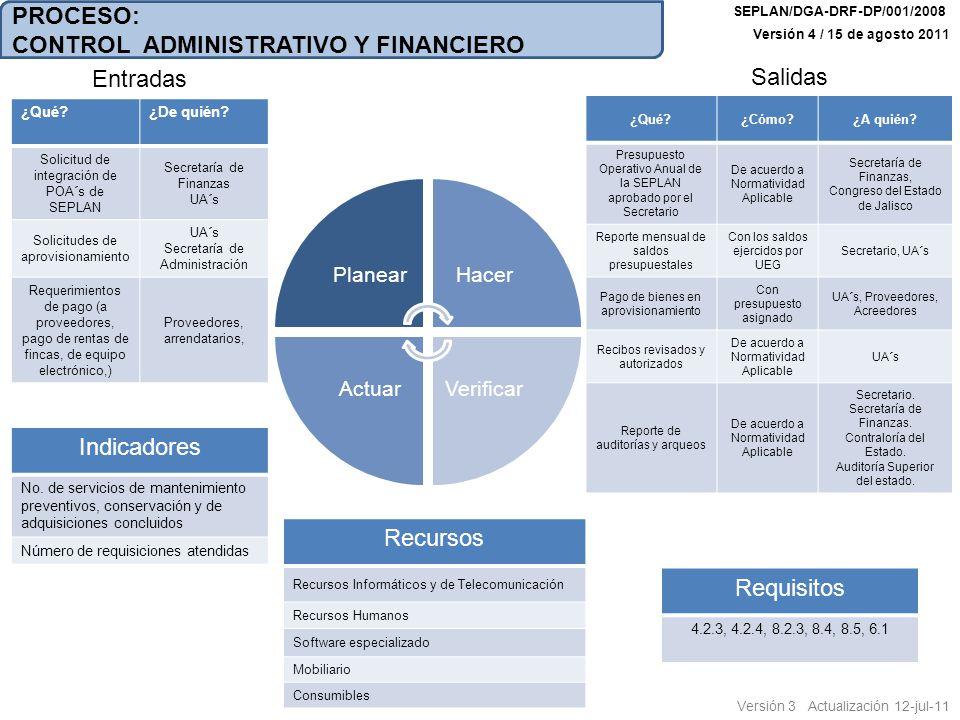 CONTROL ADMINISTRATIVO Y FINANCIERO