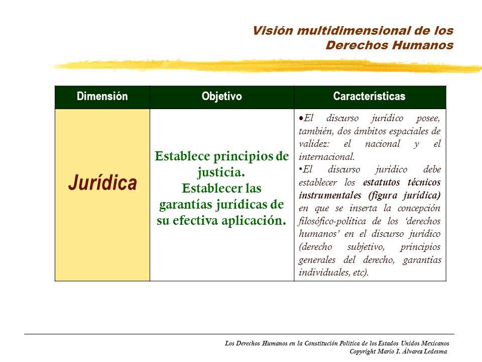 Jurídica Establece principios de justicia.