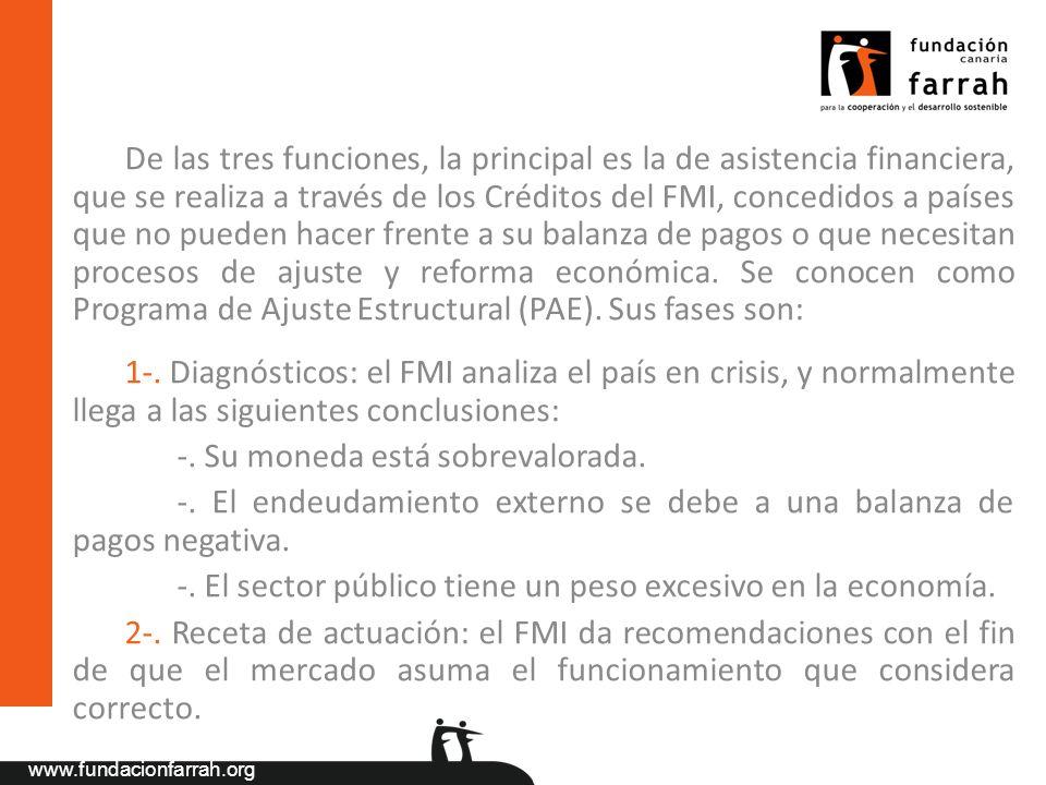 De las tres funciones, la principal es la de asistencia financiera, que se realiza a través de los Créditos del FMI, concedidos a países que no pueden hacer frente a su balanza de pagos o que necesitan procesos de ajuste y reforma económica. Se conocen como Programa de Ajuste Estructural (PAE). Sus fases son: