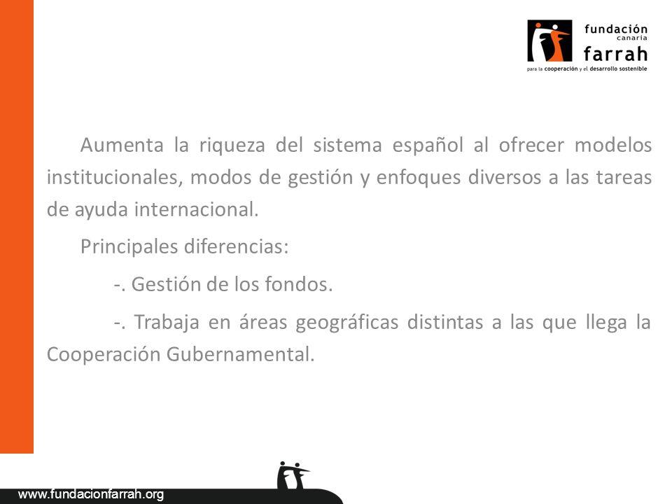 Aumenta la riqueza del sistema español al ofrecer modelos institucionales, modos de gestión y enfoques diversos a las tareas de ayuda internacional.