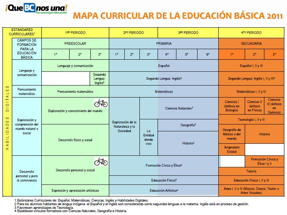 MAPA CURRICULAR DE LA EDUCACIÓN BÁSICA 2011