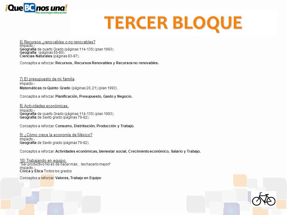 TERCER BLOQUE Tercer bloque 6) Recursos ¿renovables o no renovables