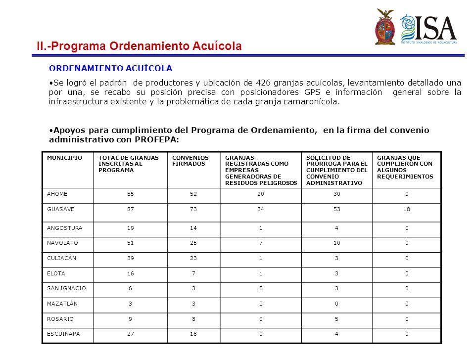 II.-Programa Ordenamiento Acuícola