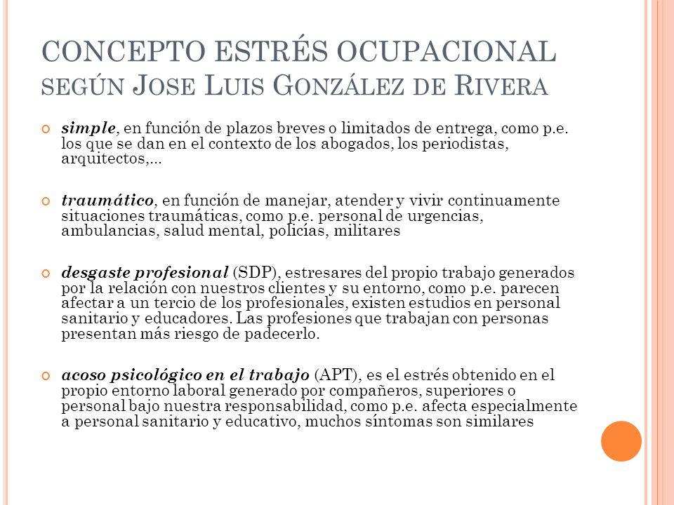 CONCEPTO ESTRÉS OCUPACIONAL según Jose Luis González de Rivera