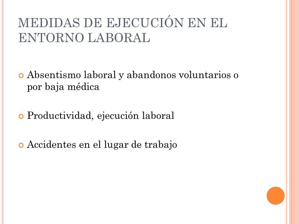 MEDIDAS DE EJECUCIÓN EN EL ENTORNO LABORAL