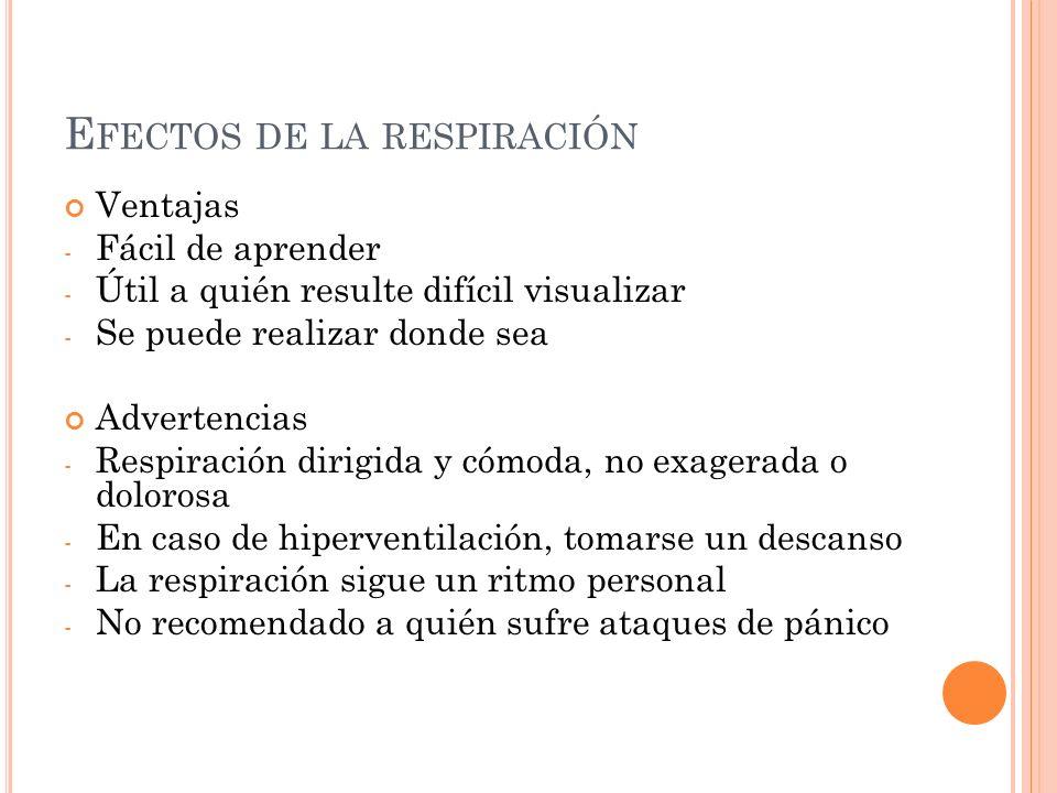 Efectos de la respiración