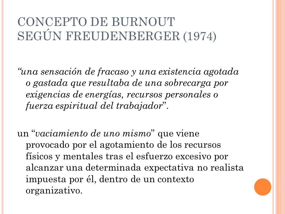 CONCEPTO DE BURNOUT SEGÚN FREUDENBERGER (1974)