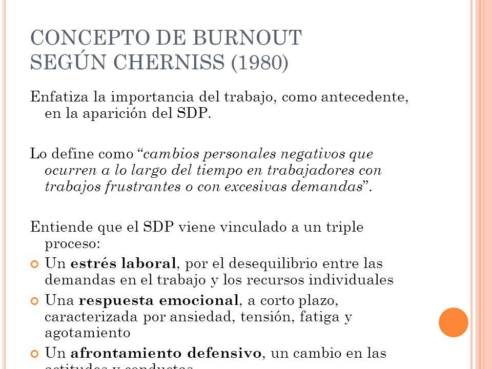 CONCEPTO DE BURNOUT SEGÚN CHERNISS (1980)