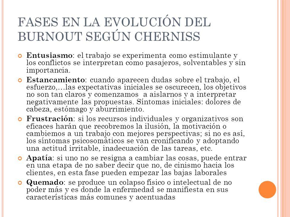 FASES EN LA EVOLUCIÓN DEL BURNOUT SEGÚN CHERNISS