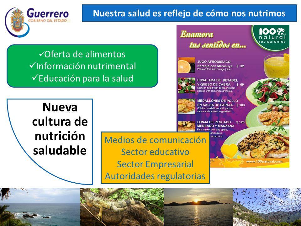 Nuestra salud es reflejo de cómo nos nutrimos