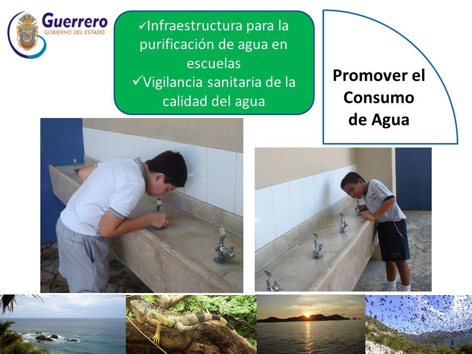 Promover el Consumo de Agua